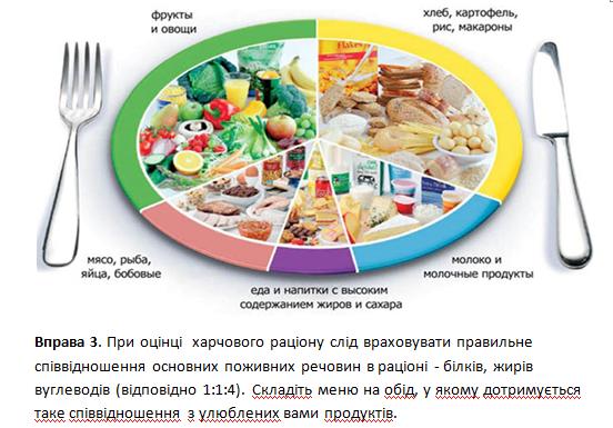Потребность в калориях человека в сутки калькулятор
