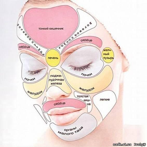 Почему болит кожа на лице с левой стороны